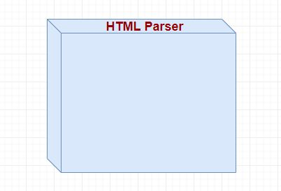 HTML Parser: How does HTML work